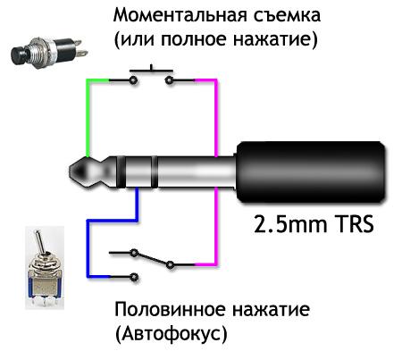 Canon DSLR: пульты дистанционного управления.