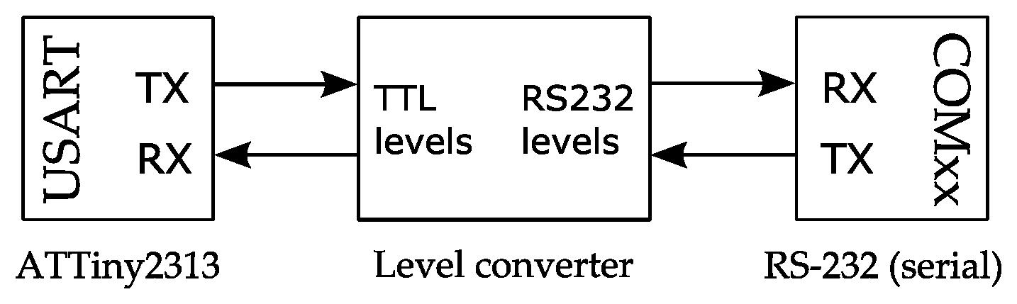 Порт Com1 Драйвер Для Xp